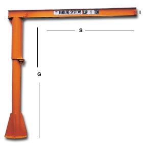 Jib Cranes Gantry Cranes Wall Mounted Jib Cranes