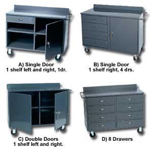Storage Cabinets, Metal Storage Cabinets   Material Handling ...