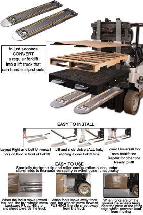 Universall Slip Sheet Accessory At Material Handling
