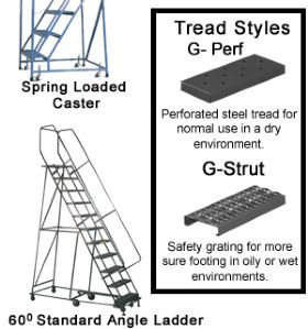 Ladders Safety Ladders Crossover Ladders Tilting
