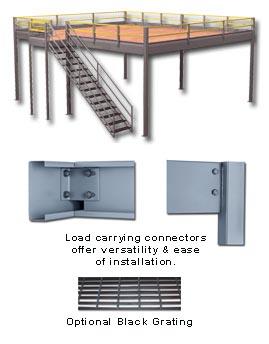 Warehouse mezzanine modular office Losangeleseventplanning Starrco Mezzanines Mezzanine Systems Modular Mezzanines Industrial Mezzanines